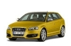 Тест-драйвы Audi S3 Sportback