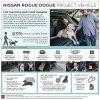 Nissan приспособил для собак еще один кроссовер - фото 3