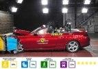 Краш-тесты Euro NCAP: Mazda CX-5, Renault Koleos, Kia Rio и еще шесть моделей - фото 2