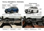 BMW представила X5 нового поколения - фото 41