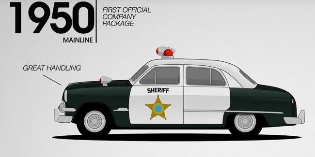 Ford показал эволюцию полицейских машин за 67 лет