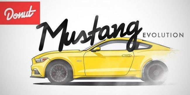 Эволюцию Ford Mustang уместили в двухминутный ролик
