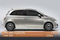 Универсал Fiat 500 получит удлиненную базу