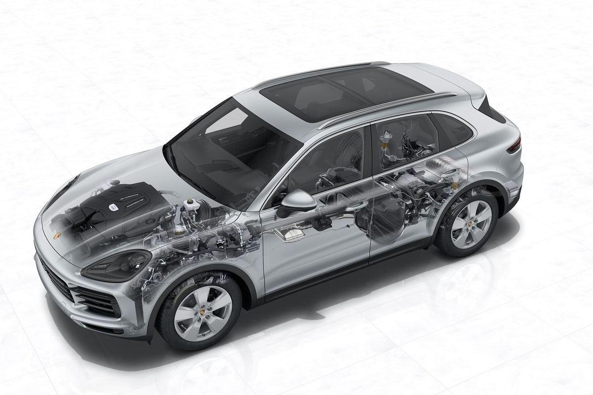 Внутренний мир Porsche Cayenne!