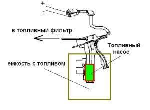 схема топливного насоса