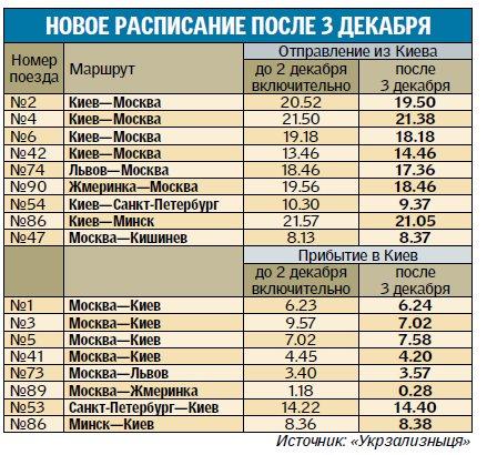 Харьков санкт-петербург расписание цена