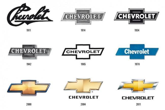 История эмблемы Chevrolet