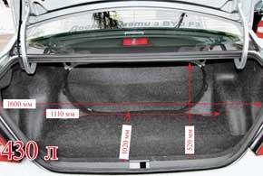 Размеры багажного отсека F3 больше, чем у Lada, но за счет различных выступов объемы равны.