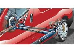 Задняя пружинная подвеска с тягой Панара достаточно комфортная, но не любит перегрузок.