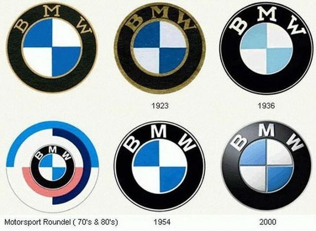 Развитие эмблемы BMW