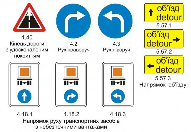 Знаки 4.2 и 4.3 заменят собой старые (с прямой стрелкой вправо и влево). Все остальные знаки новые и не представляют сложности для понимания.