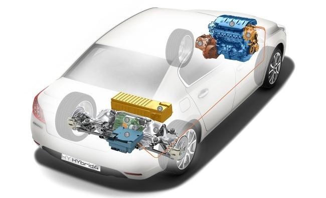 Устройство гибридной схемы: 1 - электромотор, 2 - батарея, 3 - вспомогательная электроника, 4 - модуль Старт-Стоп, 5 - коробка передач, 6 - дизельный двигатель
