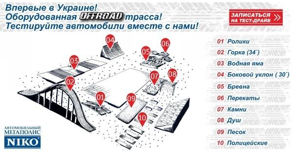 «Автомобильный Город НИКО»  открывает первый на Украине внедорожный автодром