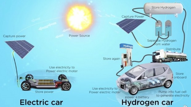 Голландской компанией электрокар Tesla переведен наводородное горючее
