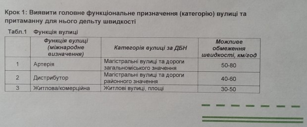autonews.ua