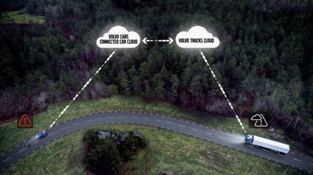 Connected Safety. Грузовики и легковые автомобили Volvo теперь могут предупреждать друг друга об опасностях на дороге — например, о препятствиях. Когда водитель включает огни аварийной сигнализации, сигнал передается в облачный сервис Volvo Cars. Оттуда сведения пересылаются в соответствующий сервис Volvo Trucks. Затем предупреждение передается на все грузовики и легковые автомобили, приближающиеся к тому месту, где находится автомобиль со включенными огнями аварийной сигнализации.
