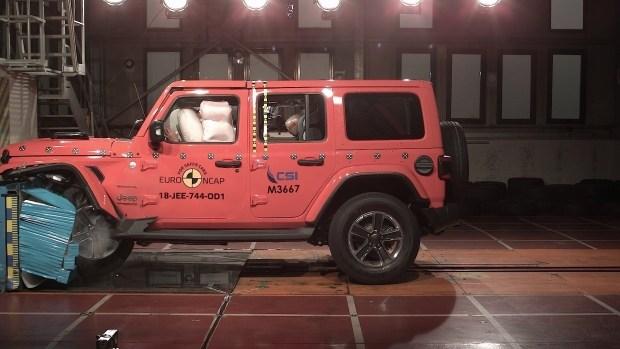 «Fiat Panda» и«Jeep Wrangler» провалили краш-тесты Euro NCAP