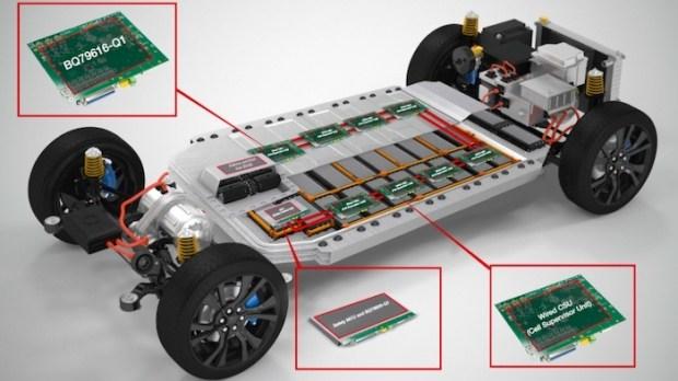 BMS - будущее электрокаров. Что это такое?