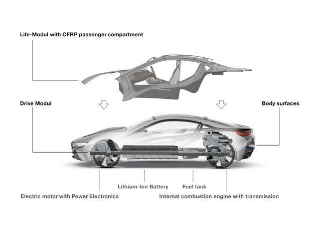 Опубликованы фото конструкции разных автомобилей BMW i Series