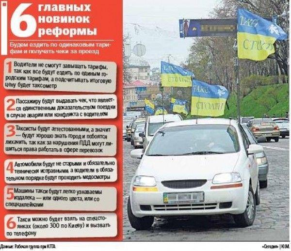 С дорог Киева планируют снять более 50% всех такси: автолюбители дали ответ — проезд подорожает в 5 раз