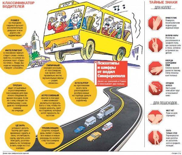 Секреты автолюбителей маршруток: разделяют пассажиров на кирпичей и коротышей и отправляют потаенные знаки