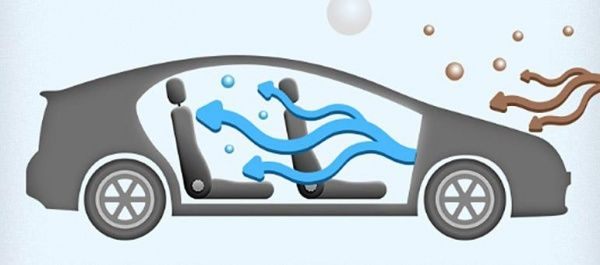 Тойота Центр Киев «Автосамит» помогает раскрыть секреты чистого воздуха от Toyota!