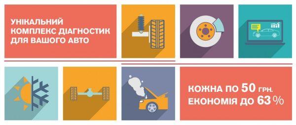 Уникальный Комплекс диагностик для Вашего авто в «АвтоАльянс Киев»!
