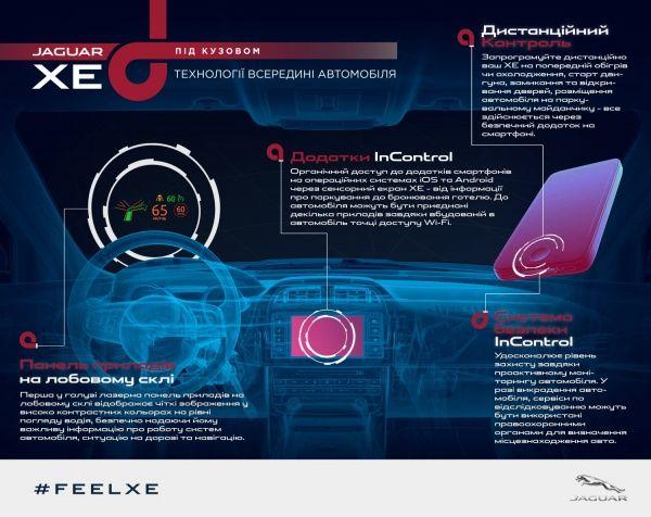 Новий Jaguar XE: незрівнянний рівень зв'язку