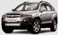 Свежие критерии кредитования на авто Шевроле Каптива