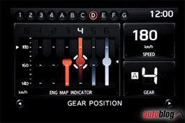 Ниссан ограничил скорость GT-R всего на 180 км/час