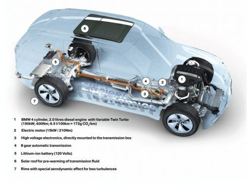 БМВ X5 twin-turbo дизель гибрид появится в Женеве!