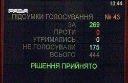 На Украине увеличили пошлину на ввезенные авто до 23%