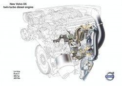 Вольво вводит свежие 5-цилиндровые моторы – single-turbo и twin-turbo