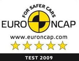 Хонда Джаз приобретает высочайшие оценки безопасности Евро NCAP