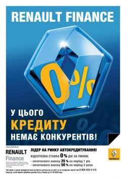 Самое лучшее предложение на рынке. Пластиковая платформа Рено Финанс 0% сезонных при 25% оплаты