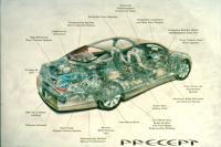 General Motors планирут отказаться от заднеприводных автомашин
