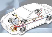 Технология стабилизации (ESP) будет необходимой для авто в Європе