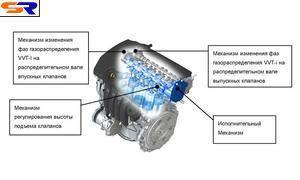 Тойота разрабатывает дроссельный механизм Valvematic