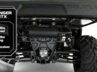 Детальный обзор Polaris Ranger ETX