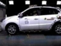 Краш-тест Renault Koleos