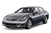 Тест-драйвы Infiniti G25/G37 Sedan
