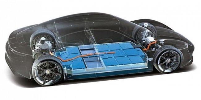 Porsche, как Tesla. Немцы самостоятельно будут выпускать аккумуляторы для спорткаров