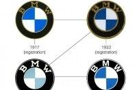 Логотип BMW на самом деле не изображает пропеллер