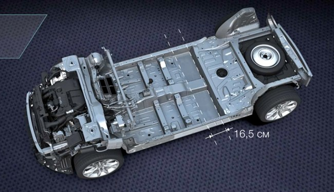 Плутаємося в цифрах. Peugeot 5008