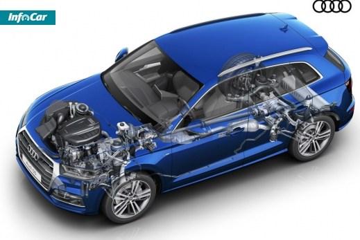 Audi Q5. Зміщення акцентів. Audi Q5