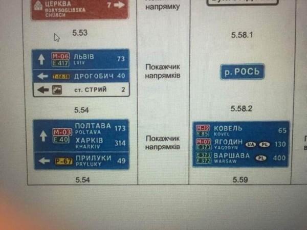 В Украине представлены новые дорожные знаки европейского образца