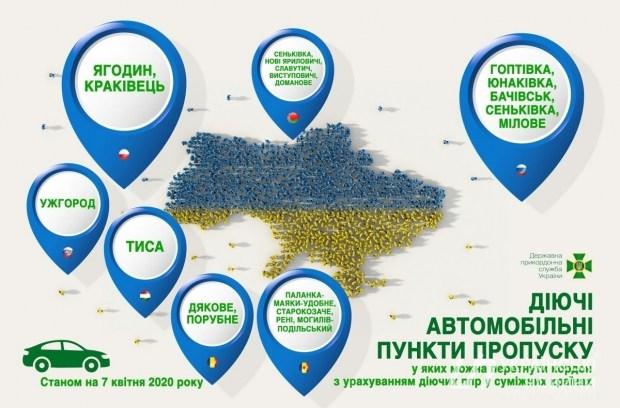 Майские дома: список КПП через которые украинцы могут вернуться домой