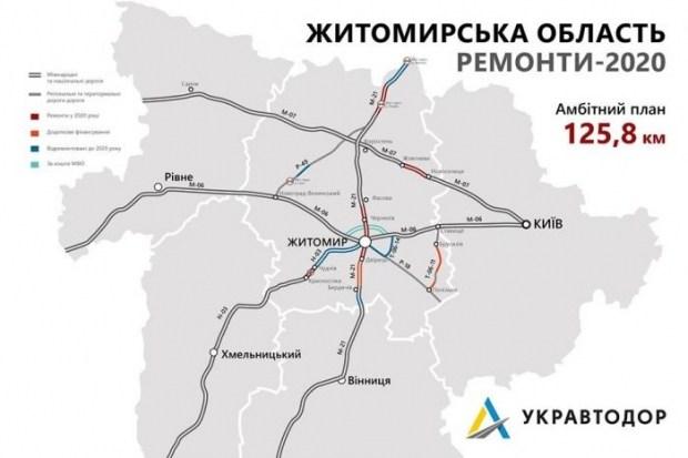 126 км идеальных дорог в Житомирской области