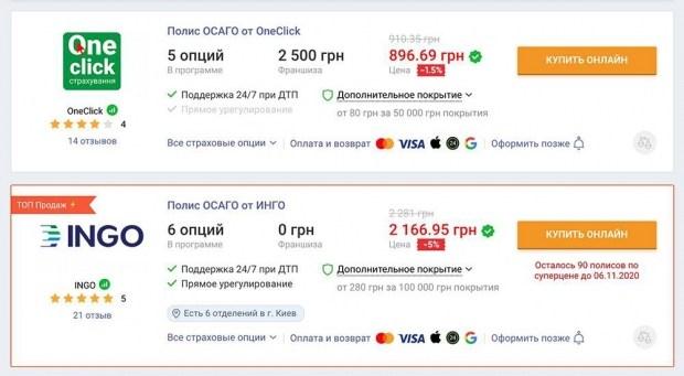 Стоимость ОСАГО для авто с объемом двигателя до 1,6 л и городом прописки Киев — минимальная и максимальная цена