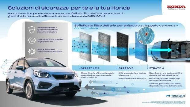 Дышите полной грудью: Honda защитит от коронавируса